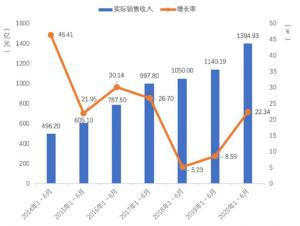 China's scary growth in mobile game development